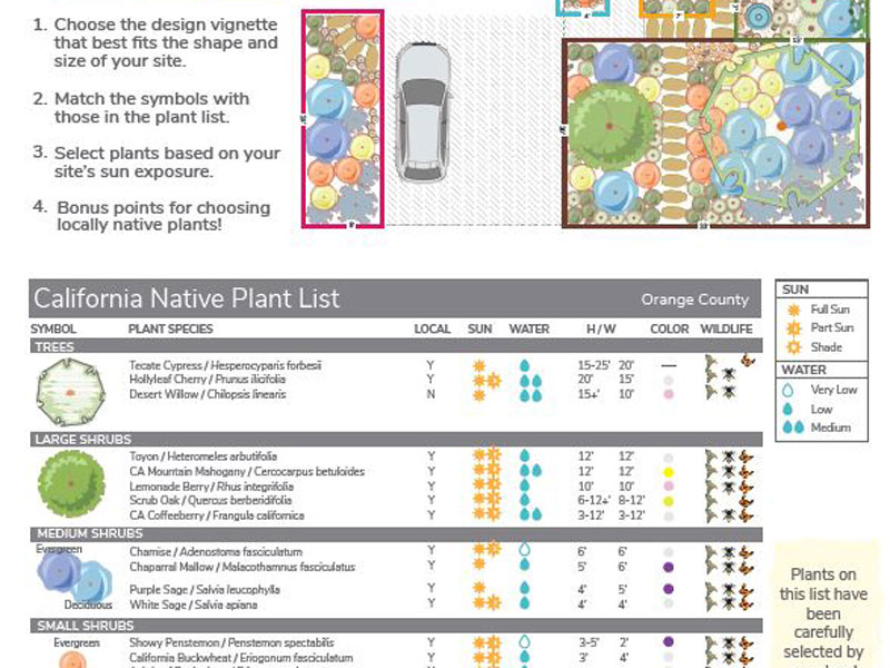 Native planting guides